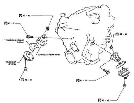 4.4 Снятие и установка двигателя