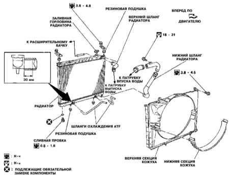5.5 Снятие, восстановительный ремонт и установка радиатора системы охлаждения