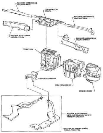 5.8 Воздуховоды раздачи подаваемого в салон воздуха