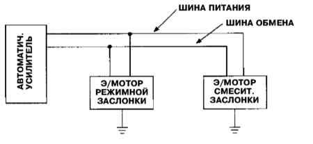 5.9 Система автоматического кондиционирования воздуха – конструкция и принцип функционирования