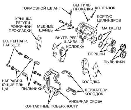 9.4 Замена колодок дисковых тормозных механизмов передних колес
