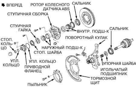 10.8 Снятие и установка ступичной сборки и поворотного кулака