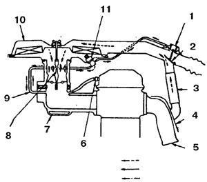 4.5 Система автоматического поддержания состава горючей смеси   (TCA)