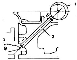 5.2 Механический топливный насос