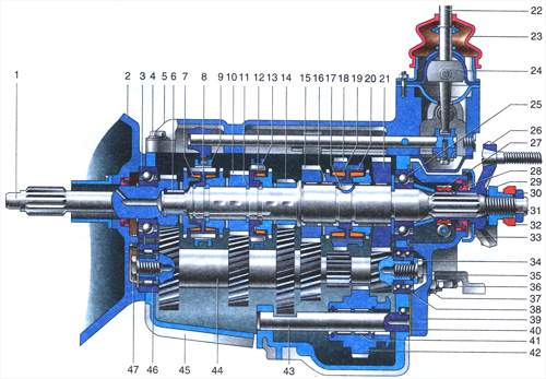 Коробка передач ИЖ-2126