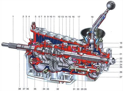 Коробка передач ВАЗ-21074
