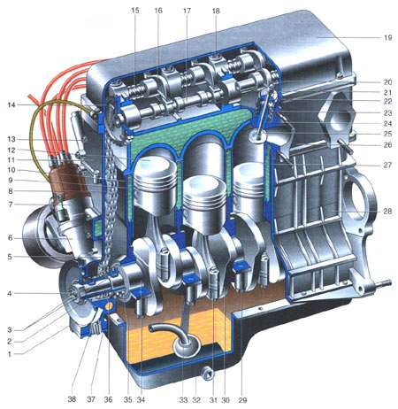 2.0 Двигатель УМПО-331