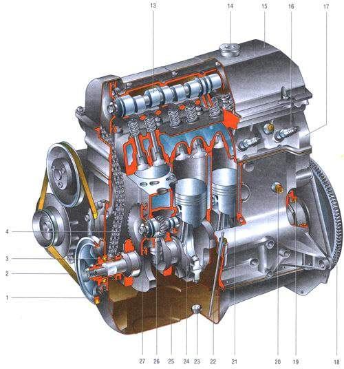 3.0 Двигатель ВАЗ-2106