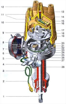 8.0 Система зажигания двигателя ВАЗ-2106