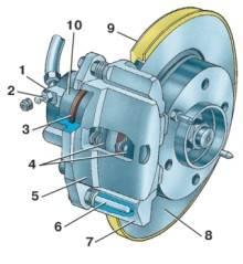 6.6 Тормозной механизм переднего колеса