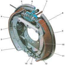 6.7 Тормозной механизм заднего колеса