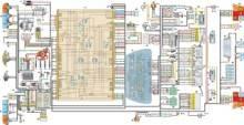 7.1 Провода и предохранители