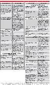 6.2 Меры предосторожности и рекомендации при ремонте тормозной системы