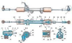 5.3 Проверка технического состояния рулевого управления на автомобиле