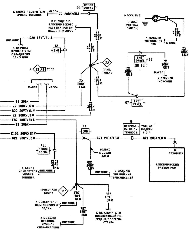 17.28 Электрические схемы - общая информация Jeep Grand Cherokee