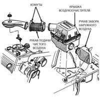 7.9 Снятие и установка сборки воздухоочистителя Jeep Grand Cherokee