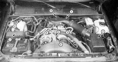 7.11 Система впрыска топлива - общая информация Jeep Grand Cherokee