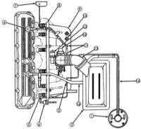 9.6 Система управляемой вентиляции картера (PCV)
