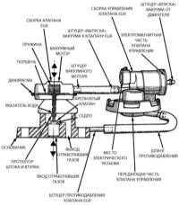 9.7 Система рециркуляции отработавших газов (EGR)