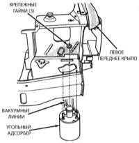 9.8 Система улавливания паров топлива (EVAP)