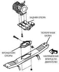 10.2 Снятие и установка ручной коробки (переключения) передач (РКПП) Jeep Grand Cherokee
