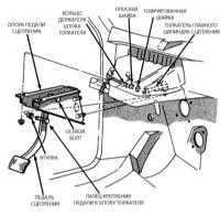 13.3 Снятие и установка компонентов гидравлической системы выключения сцепления Jeep Grand Cherokee
