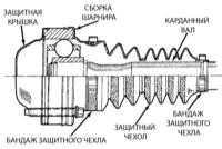 13.7 Карданные валы, дифференциалы и мосты - общая информация Jeep Grand Cherokee