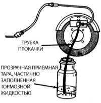 14.11 Прокачка тормозной системы