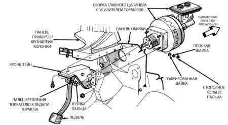 14.12 Проверка функционирования, снятие и установка вакуумного усилителя тормозов