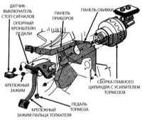 14.13 Проверка функционирования, снятие, установка и регулировка датчика-выключателя стоп-сигналов