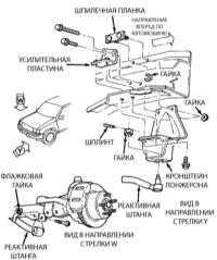 15.4 Снятие и установка поперечной реактивной штанги передней подвески