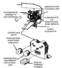17.7 Проверка состояния и замена прерывателя указателей поворота/аварийной сигнализации