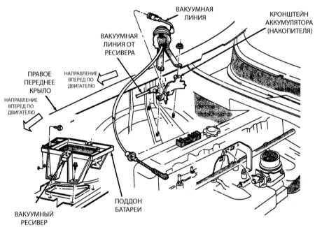 17.22 Описание принципа функционирования и диагностика системы управления скоростью (темпостата)