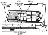17.24 Принцип функционирования и проверка центрального замка и системы открывания дверей без ключа
