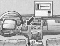 18.3 Панель приборов и оборудование салона Jeep Grand Cherokee