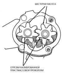 3.13 Снятие, проверка состояния и установка масляного насоса Jeep Grand Cherokee