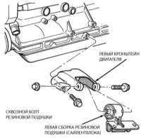 3.16 Проверка состояния и замена резиновых подушек опор двигателя