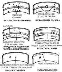 5.20 Проверка состояния коренных и шатунных подшипников