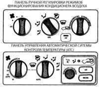 6.14 Диагностика системы автоматического управления температурой (АТС) без снятия ее с автомобиля