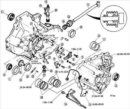 9.8 Разборка узлов картера сцепления и картера коробки передач