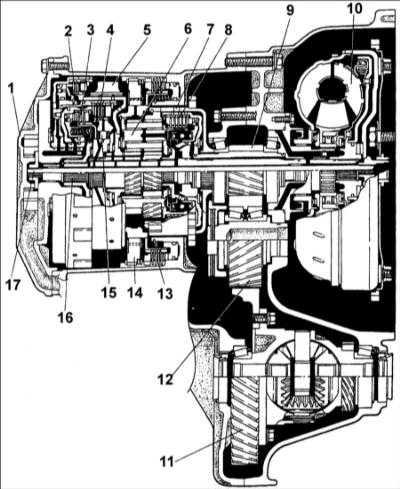 10.0 Автоматическая коробка передач G4A–EL