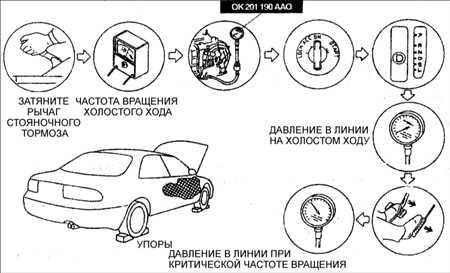 10.10 Тестирование давления трансмиссионной жидкости