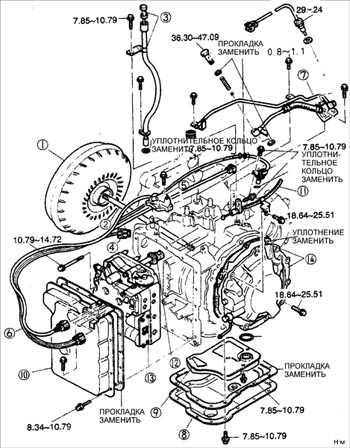 10.22 Разборка автоматической коробки передач
