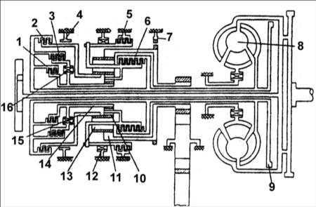 11.2 Фрикционные механизмы