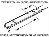 11.12 Проверка уровня и состояния жидкости в автоматической коробке передач