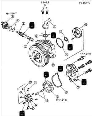 13.10 Разборка и сборка насоса усилителя рулевого управления (FE DOHC)