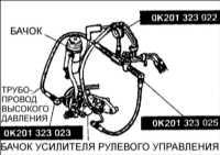 13.5 Проверка давления жидкости в гидравлической системе