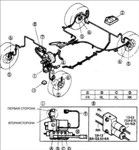 13.29 Антиблокировочная система тормозов(ABS)