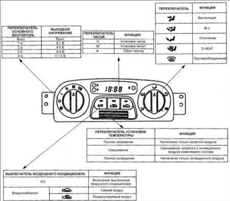 17.2 Проверка приводов системы кондиционирования Kia Clarus