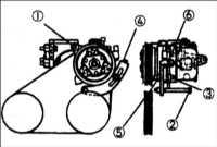 17.6 Снятие и установка компрессора
